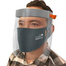 Face Shield + Mask Kit